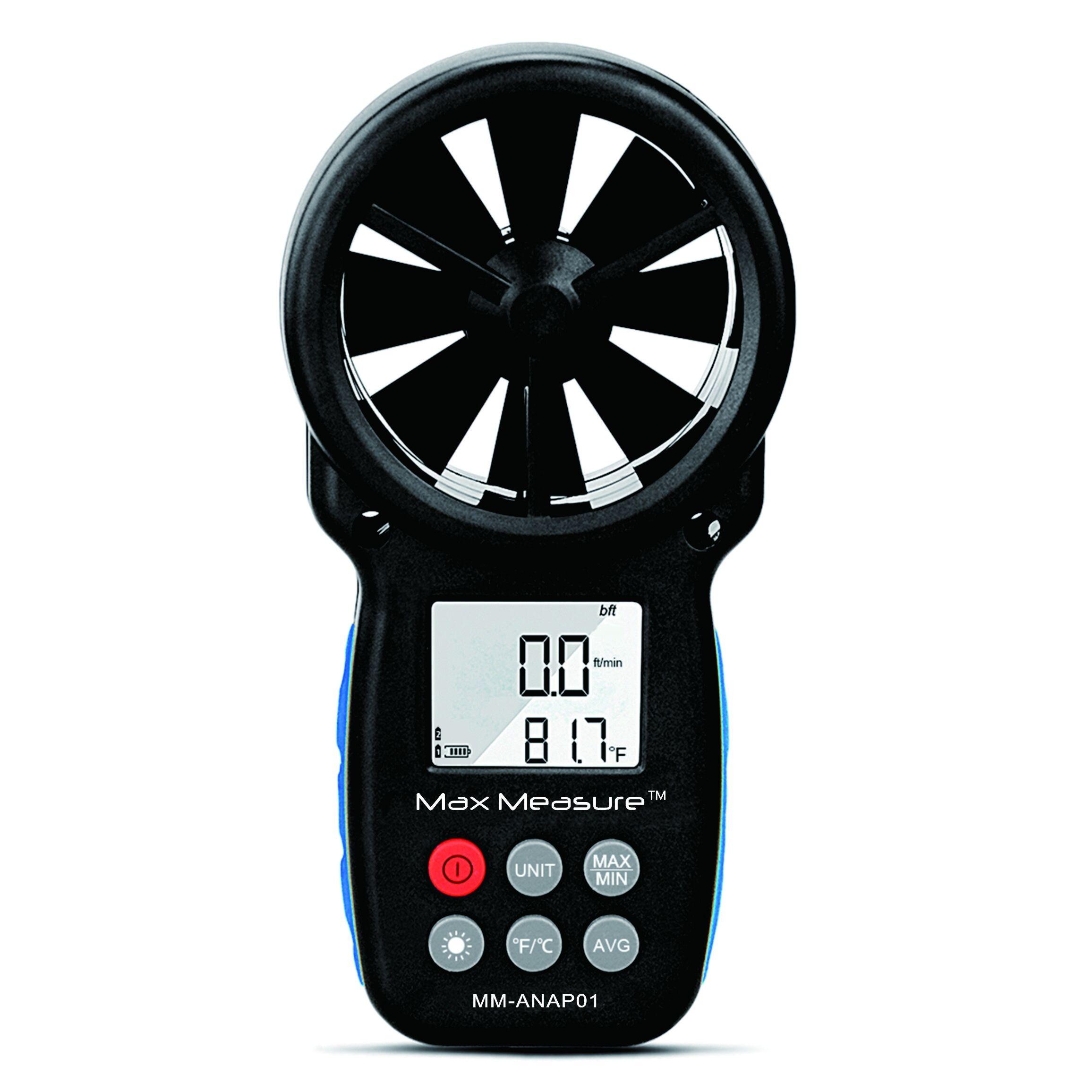 Anemometers (Wind Meteres)